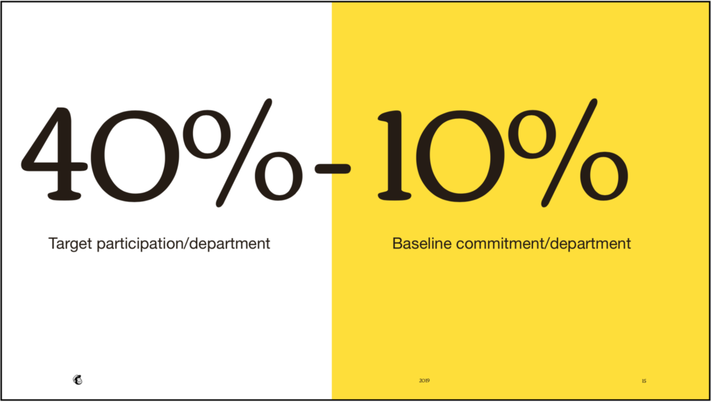 target participation and baseline commitment department